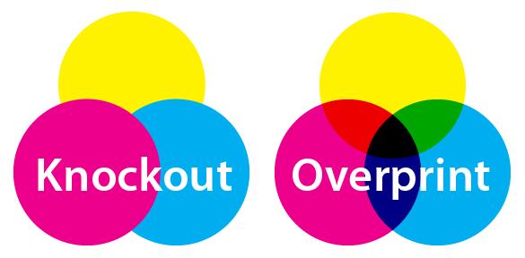 Knockout vs. Overprint